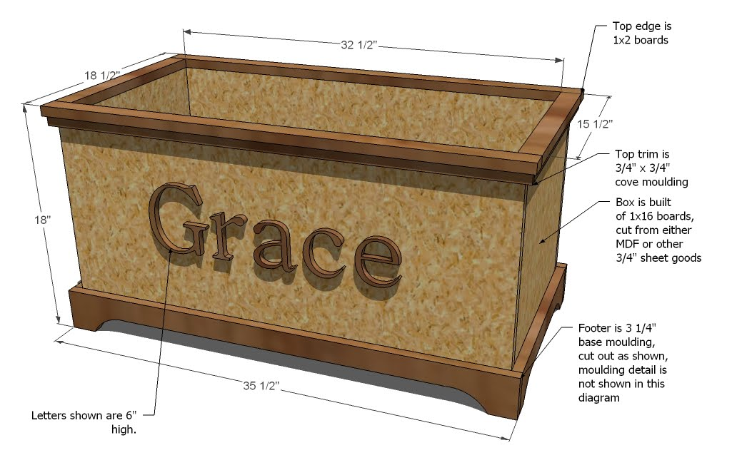 toy chest woodworking plans